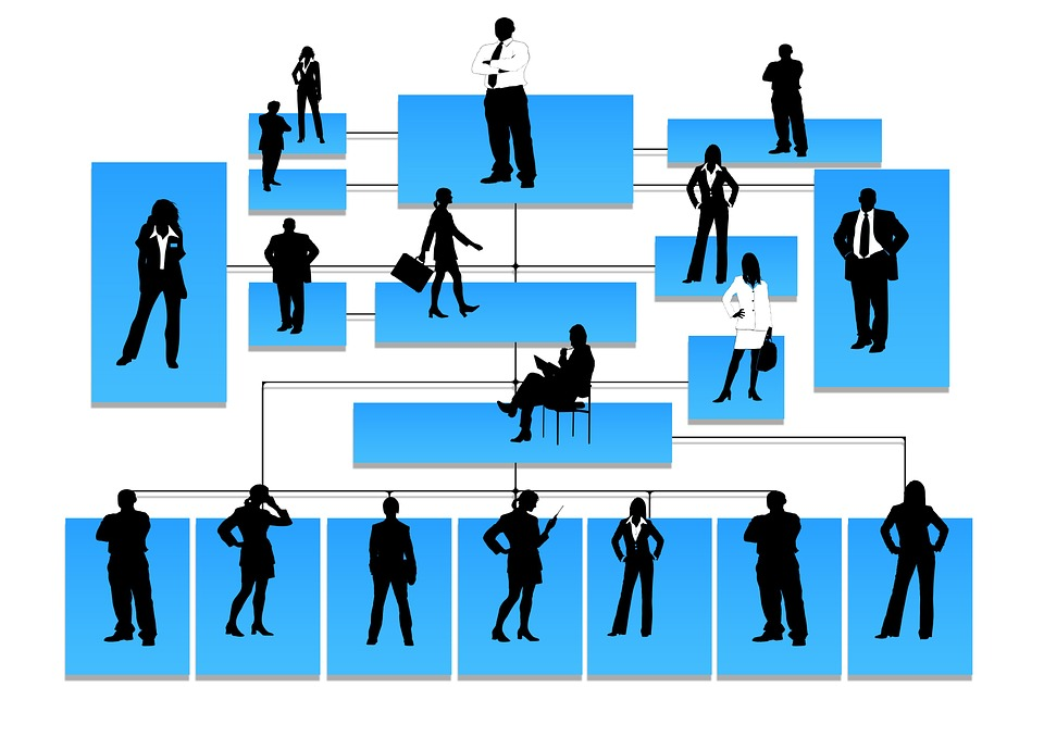 Hierarchies can often be complex and make it difficult for employees on the lower end of the hierarchy to be heard or seen by senior leadership. https://pixabay.com/en/silhouettes-hierarchy-human-man-81830/