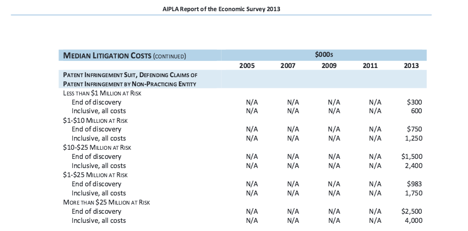 Patent Infringement Suit Costs.jpg